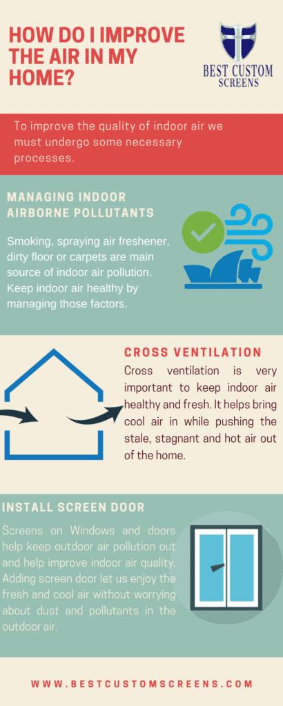 Improve air quality infographics